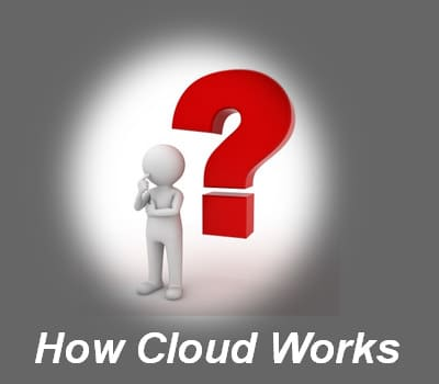 how cloud works thumb