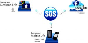 SOS Online Backup Review